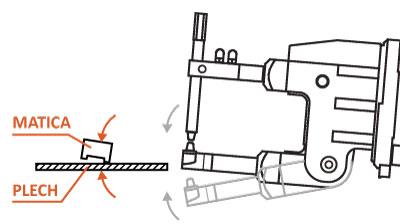 Princíp zvárania manuálnymi kliešťami