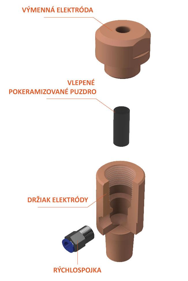 Zostava pre navarovanie skrutiek s pokeramizovaným puzdrom